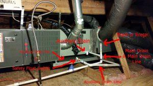 HVAC Main and Auxiliary Drain Diagram